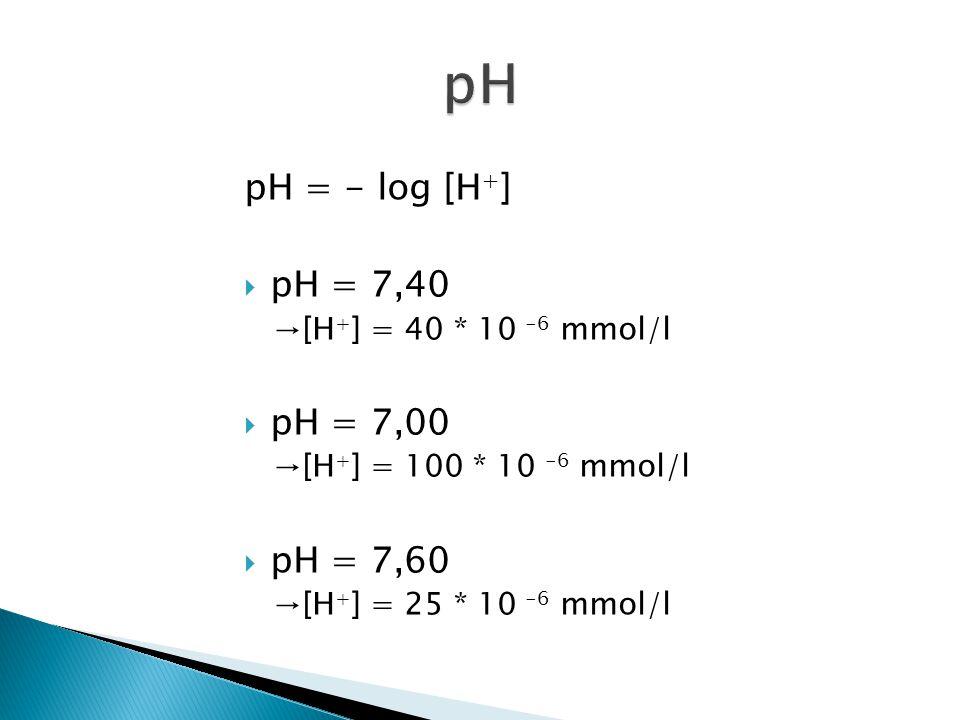 pH pH = - log [H+] pH = 7,40 pH = 7,00 pH = 7,60